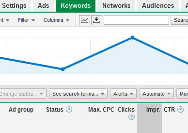 Google adwords - See Search Terms